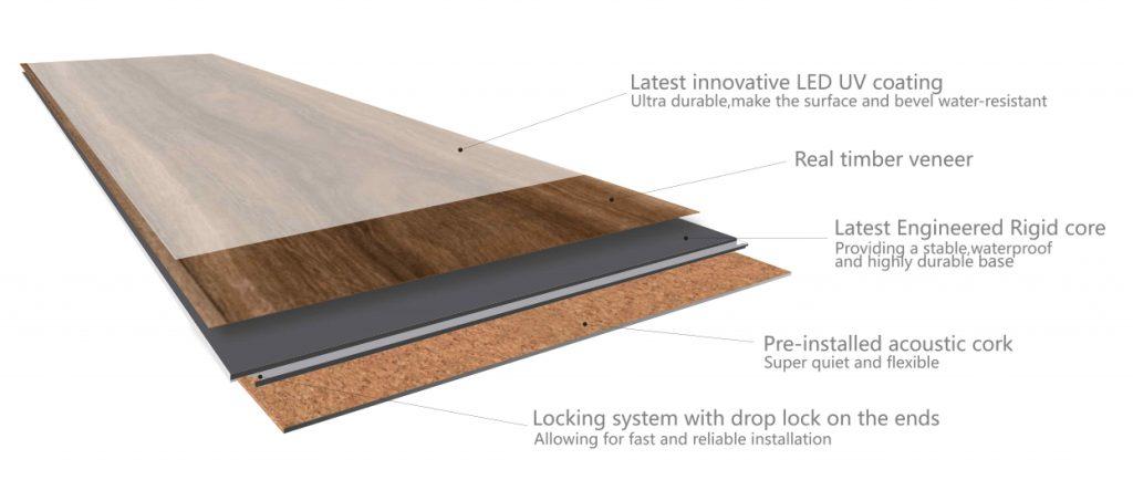 sunstar 1900 real timber veneer, SPC Flooring, Hybrid Flooring Melbourne, Sunstar, Flooring Guru Melbourne
