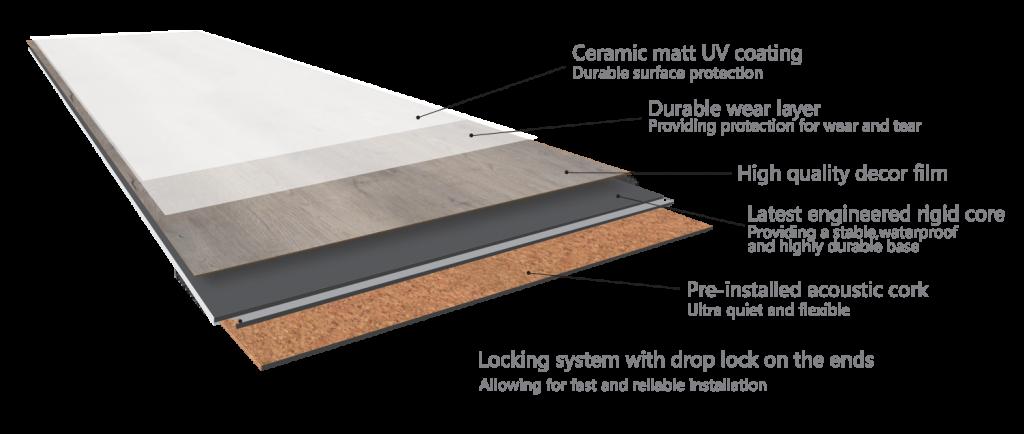 SPC Flooring, Hybrid Flooring Melbourne, Sunstar, Flooring Guru Melbourne